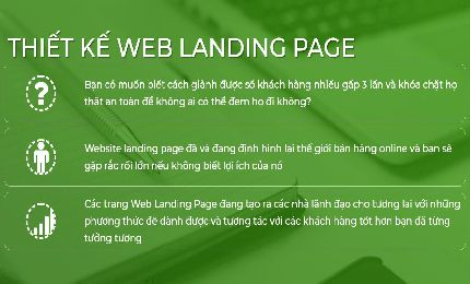 Thiết Kế Landing Page thiết bị vệ sinh hiệu quả