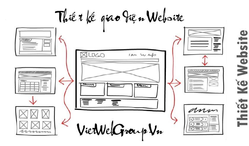 bố cục thiết kế web dược phẩm y tế