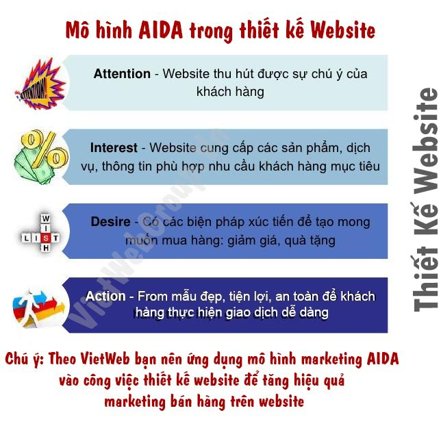 người dùng truy cập web dược phẩm y tế